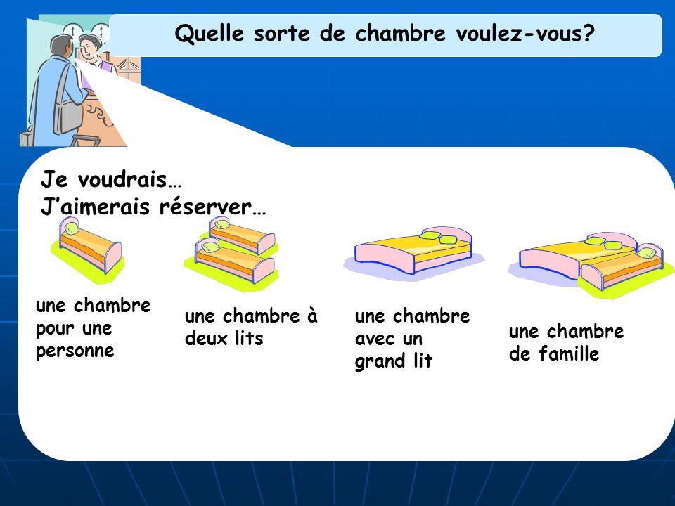 A lhôtel Ecoutez la conversation et remplissez les blancs A Allô, Hôtel des (1)_____.