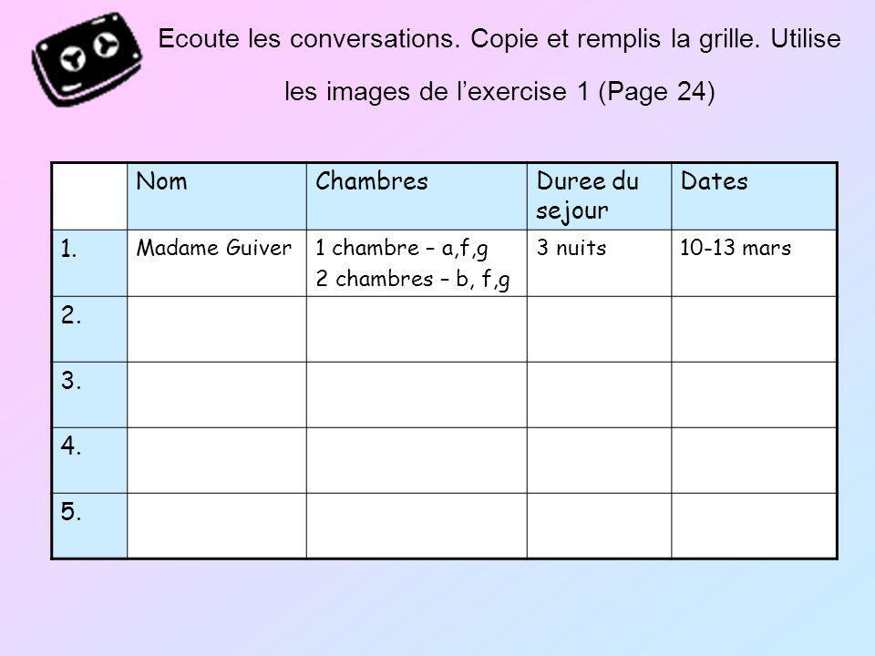 Ecoute les conversations. Copie et remplis la grille. Utilise les images de lexercise 1 (Page 24) NomChambresDuree du sejour Dates 1. Madame Guiver1 c