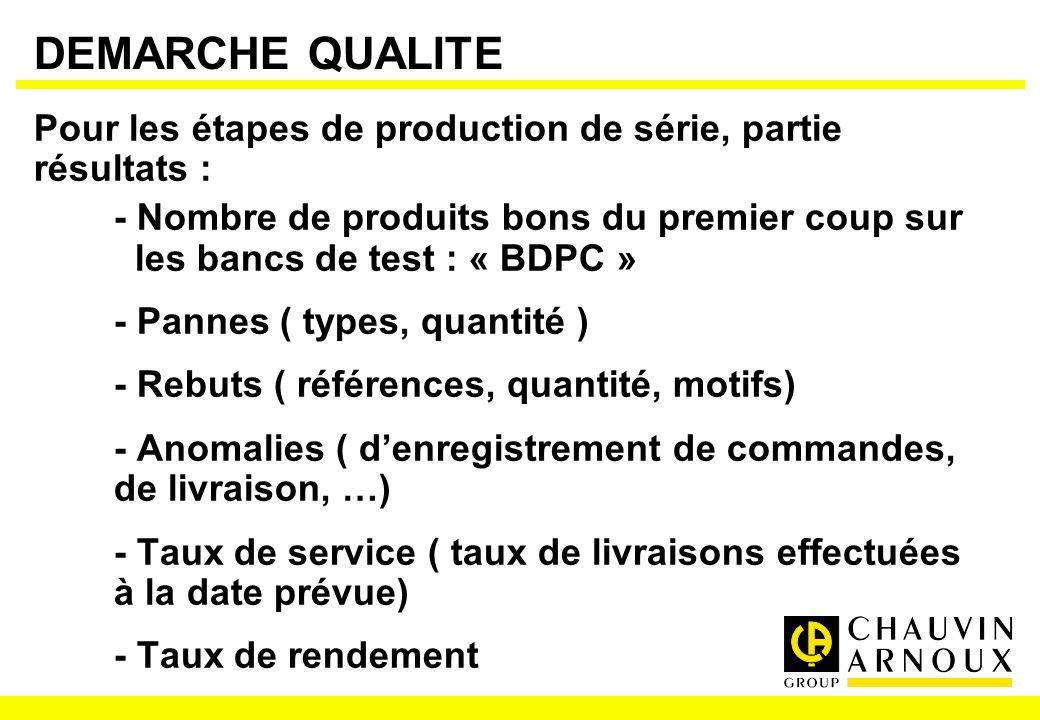 DEMARCHE QUALITE Pour les étapes de production de série, partie résultats : - Nombre de produits bons du premier coup sur les bancs de test : « BDPC »