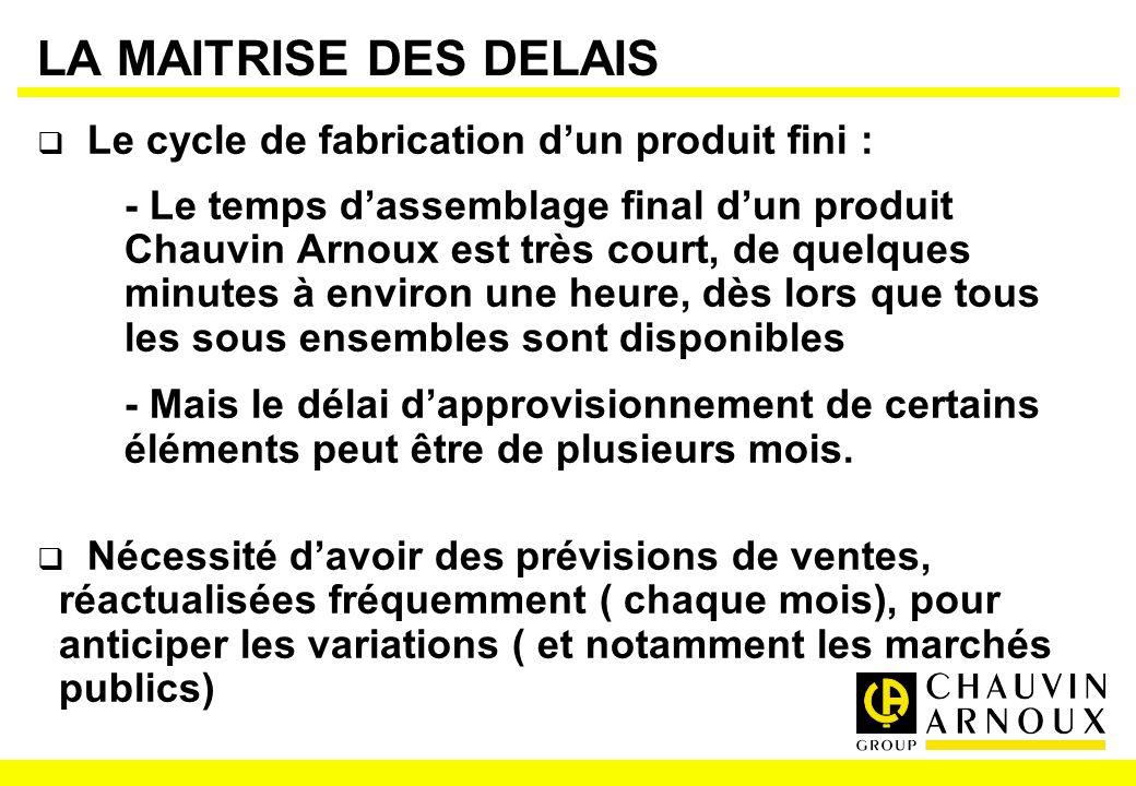 LA MAITRISE DES DELAIS Le cycle de fabrication dun produit fini : - Le temps dassemblage final dun produit Chauvin Arnoux est très court, de quelques