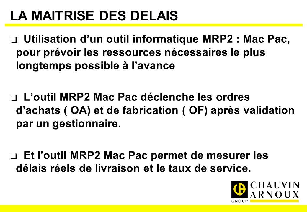 LA MAITRISE DES DELAIS Utilisation dun outil informatique MRP2 : Mac Pac, pour prévoir les ressources nécessaires le plus longtemps possible à lavance
