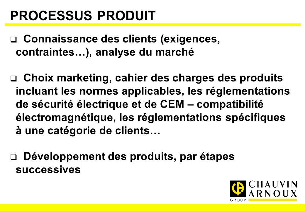 Connaissance des clients (exigences, contraintes…), analyse du marché Choix marketing, cahier des charges des produits incluant les normes applicables