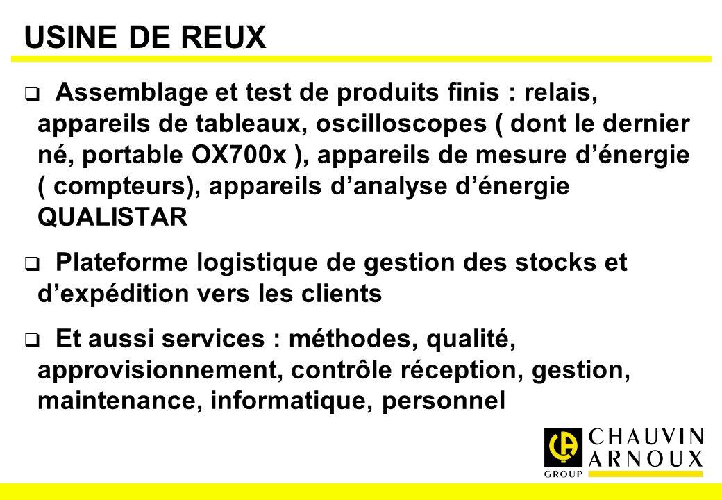 USINE DE REUX Assemblage et test de produits finis : relais, appareils de tableaux, oscilloscopes ( dont le dernier né, portable OX700x ), appareils d