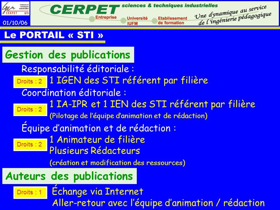 01/10/06 Le PORTAIL « STI » Gestion des publications Responsabilité éditoriale : 1 IGEN des STI référent par filière Coordination éditoriale : 1 IA-IP