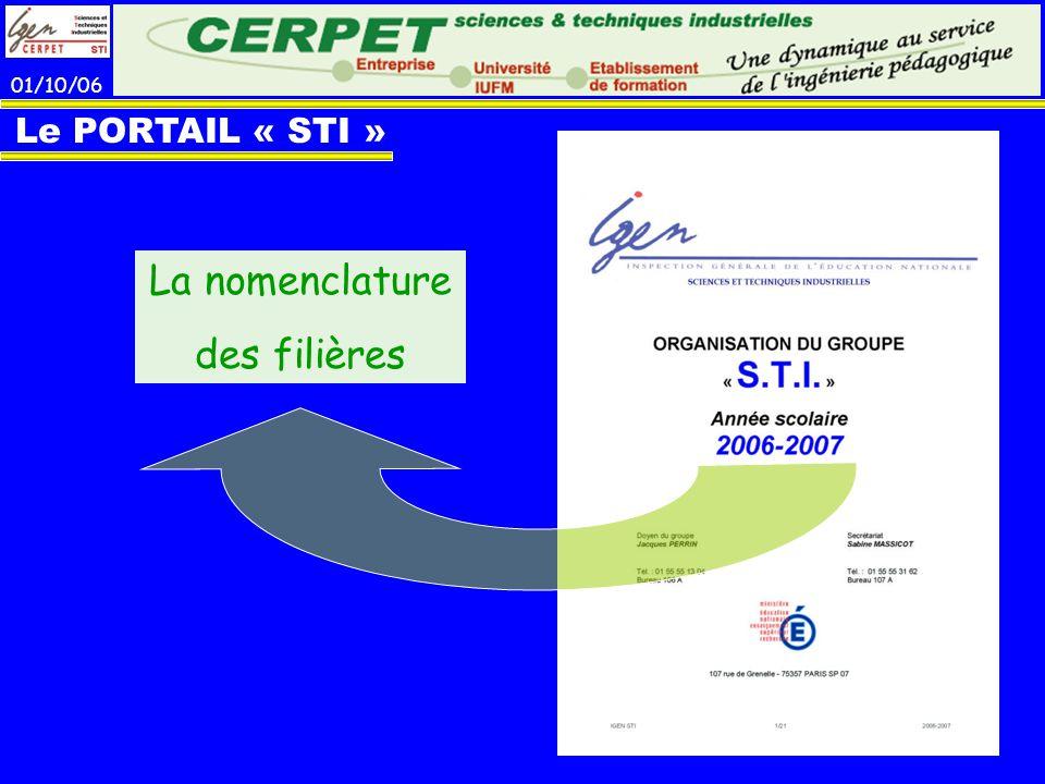 01/10/06 Le PORTAIL « STI » Ladresse du site Internet dédié au CERPET http://www.cerpet.education.gouv.fr/ Ladresse du portail «STI» http://www.cerpet.adc.education.fr/