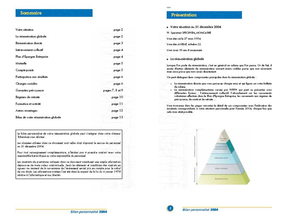 Pour les personnes qui ont un compte points, la valorisation des points versés en 2004 (cf.page 6) na pas été incluse ici car ce montant vient alimenter leur capital.
