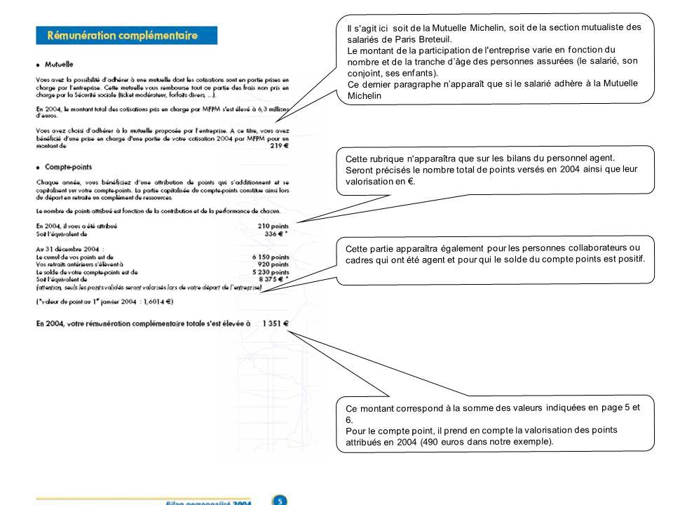 C est la somme totale versée par l entreprise en 2004, au titre de la participation aux résultats MFPM 2003.