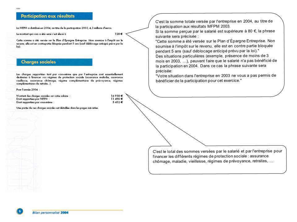 Le chapitre sur la prévoyance est adapté en fonction du statut de chaque personne : agent/collaborateur ou assimilés cadre/cadre.
