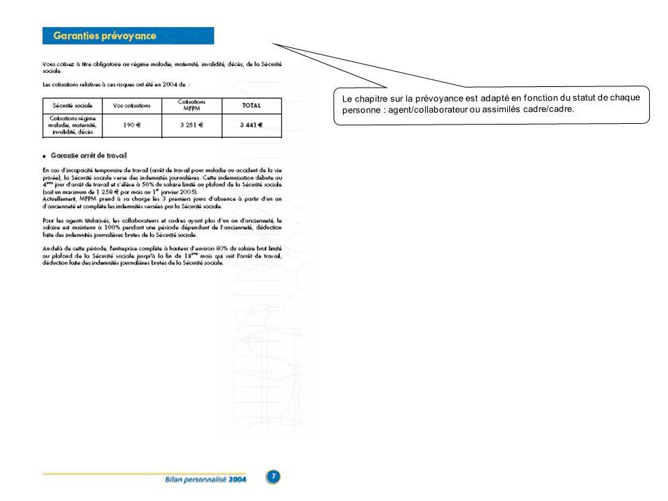Cette partie est adaptée en fonction du statut : agent/collaborateur ou assimilés cadre/cadre.