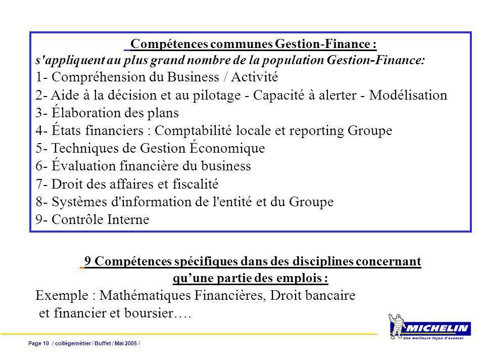 Page 10 / collègemétier / Buffet / Mai 2005 / Compétences communes Gestion-Finance : s'appliquent au plus grand nombre de la population Gestion-Financ