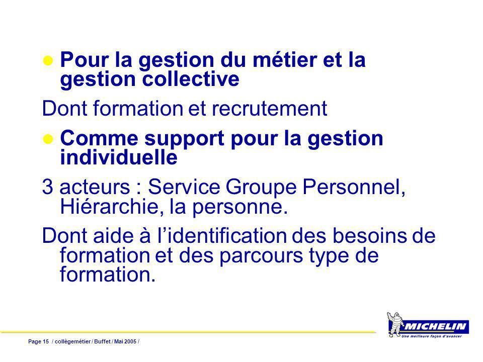 Page 15 / collègemétier / Buffet / Mai 2005 / Pour la gestion du métier et la gestion collective Dont formation et recrutement Comme support pour la g