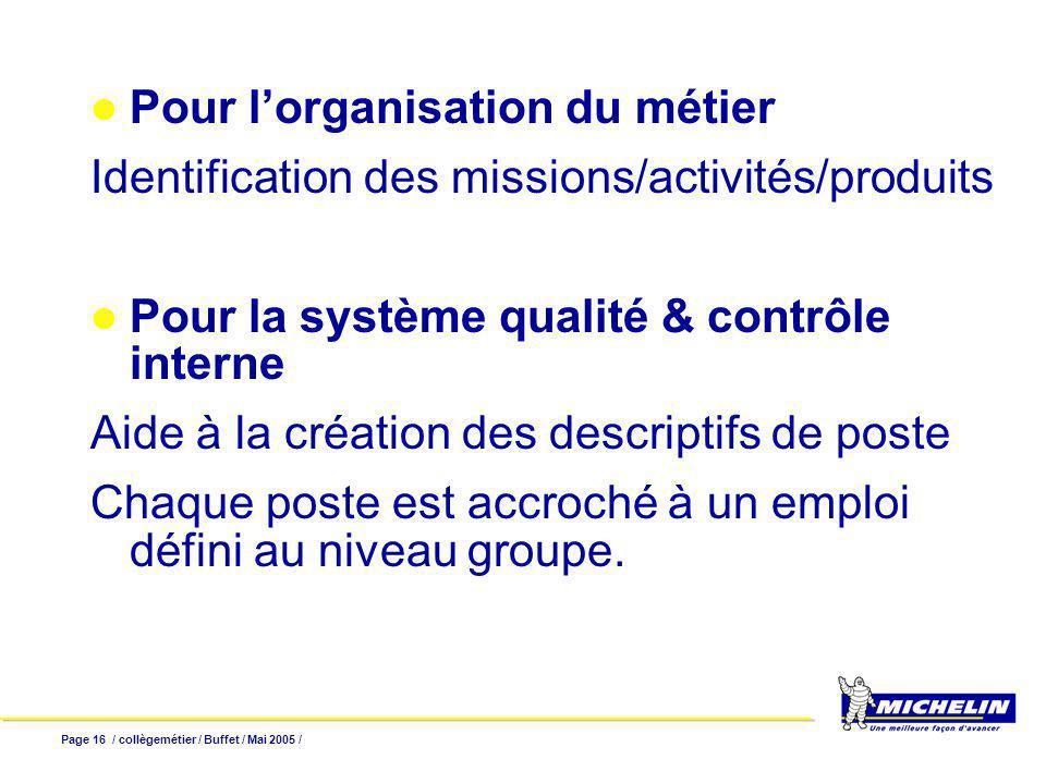Page 16 / collègemétier / Buffet / Mai 2005 / Pour lorganisation du métier Identification des missions/activités/produits Pour la système qualité & co