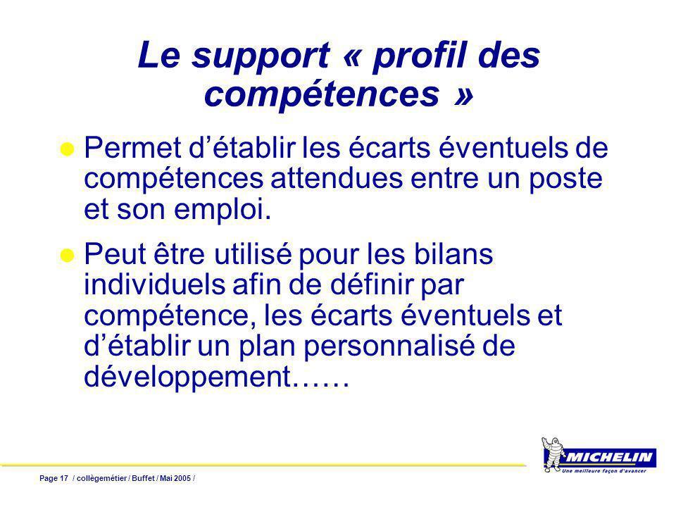 Page 17 / collègemétier / Buffet / Mai 2005 / Le support « profil des compétences » Permet détablir les écarts éventuels de compétences attendues entr