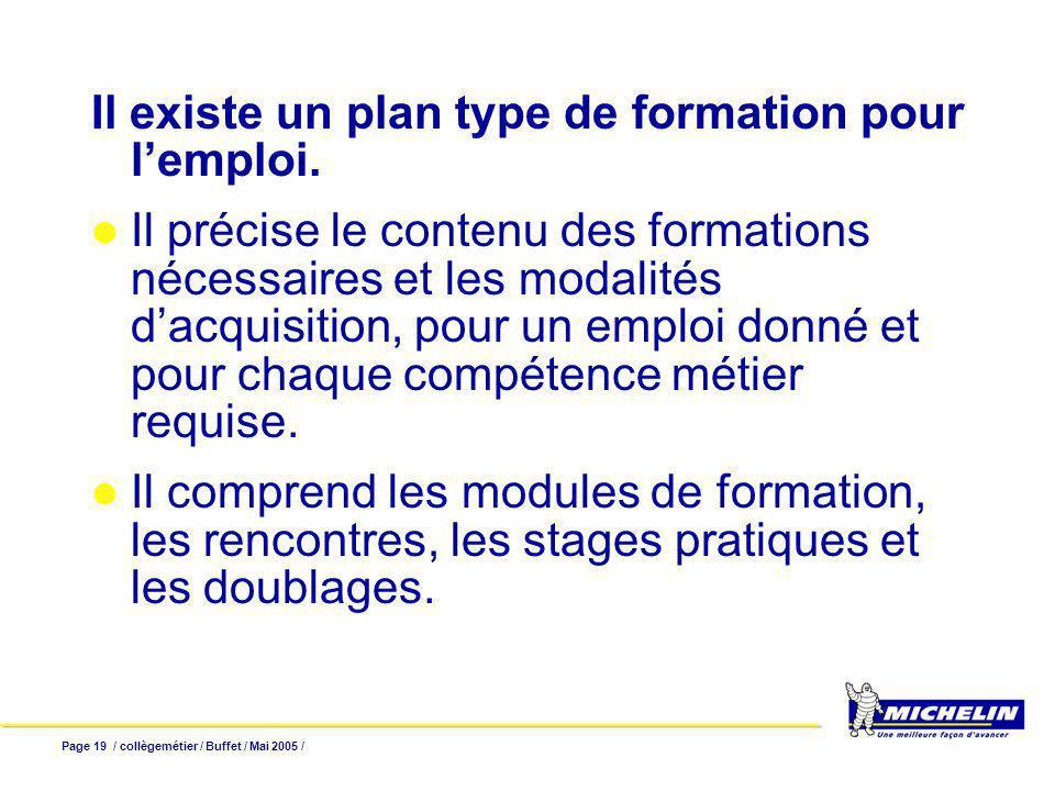 Page 19 / collègemétier / Buffet / Mai 2005 / Il existe un plan type de formation pour lemploi. Il précise le contenu des formations nécessaires et le