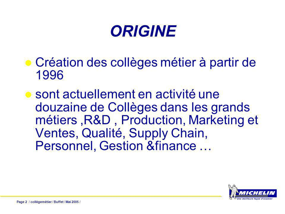 Page 2 / collègemétier / Buffet / Mai 2005 / ORIGINE Création des collèges métier à partir de 1996 sont actuellement en activité une douzaine de Collèges dans les grands métiers,R&D, Production, Marketing et Ventes, Qualité, Supply Chain, Personnel, Gestion &finance …