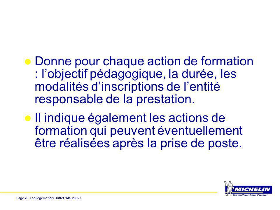 Page 20 / collègemétier / Buffet / Mai 2005 / Donne pour chaque action de formation : lobjectif pédagogique, la durée, les modalités dinscriptions de