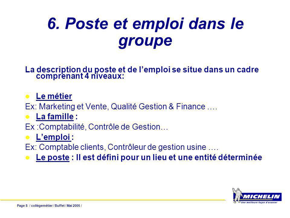 Page 8 / collègemétier / Buffet / Mai 2005 / 6. Poste et emploi dans le groupe La description du poste et de lemploi se situe dans un cadre comprenant