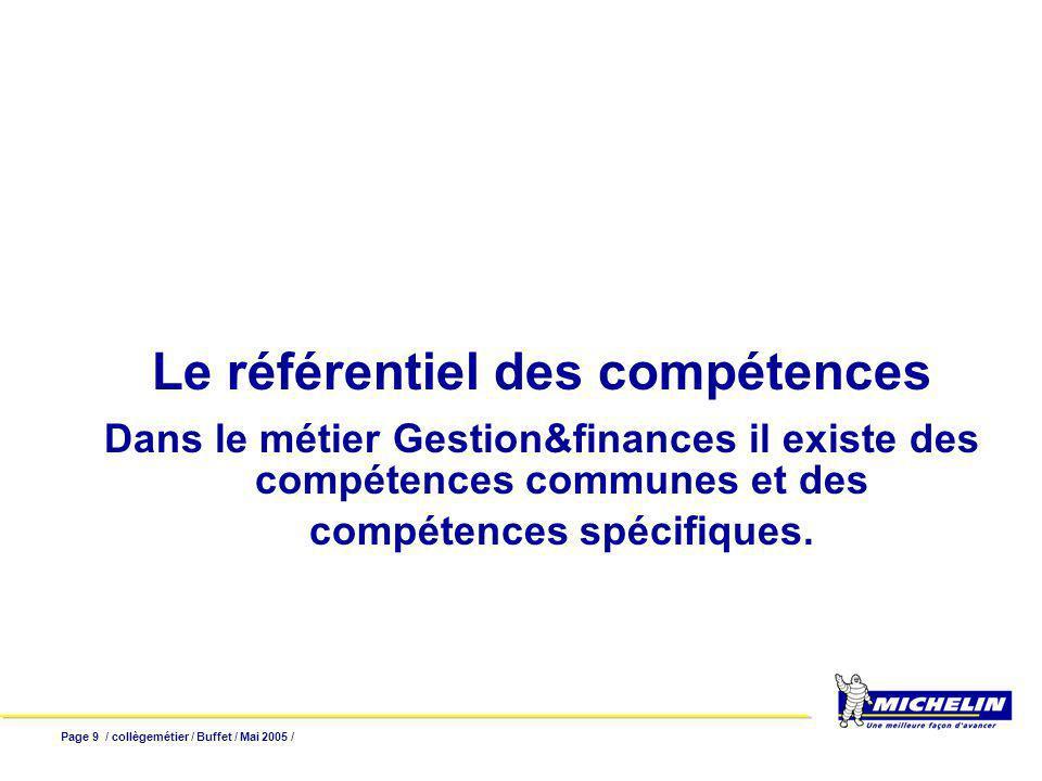 Page 9 / collègemétier / Buffet / Mai 2005 / Le référentiel des compétences Dans le métier Gestion&finances il existe des compétences communes et des compétences spécifiques.