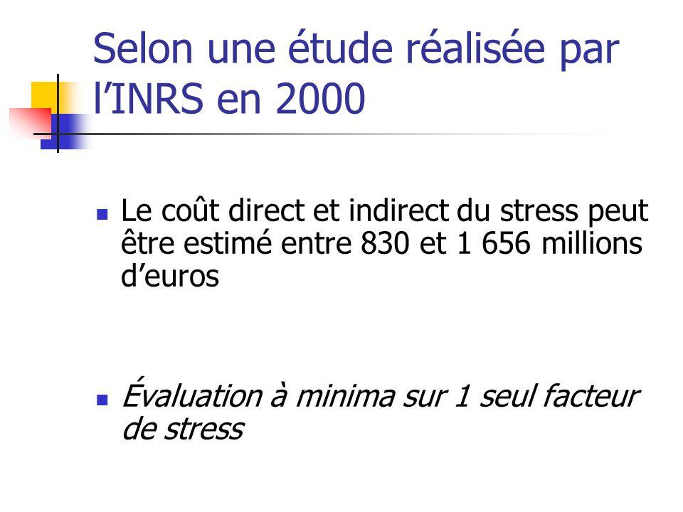 Selon une étude réalisée par lINRS en 2000 Le coût direct et indirect du stress peut être estimé entre 830 et 1 656 millions deuros Évaluation à minim