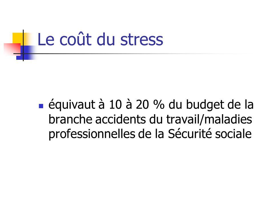 Le coût du stress équivaut à 10 à 20 % du budget de la branche accidents du travail/maladies professionnelles de la Sécurité sociale