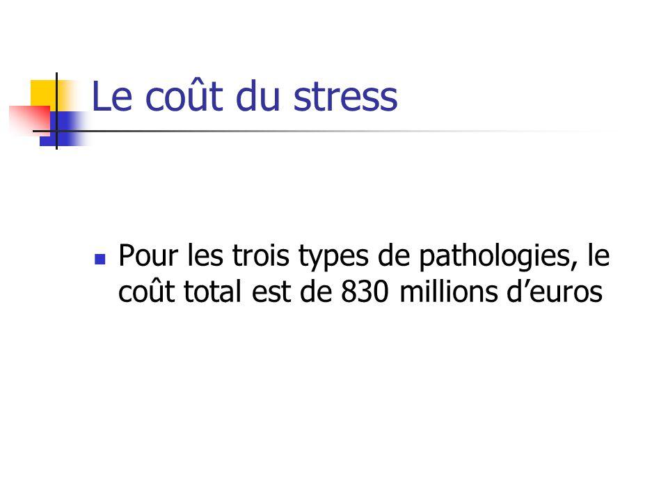 Entre 220 000 et 335 000 personnes sur 23,5 millions dactifs sont concernées par le stress professionnel.