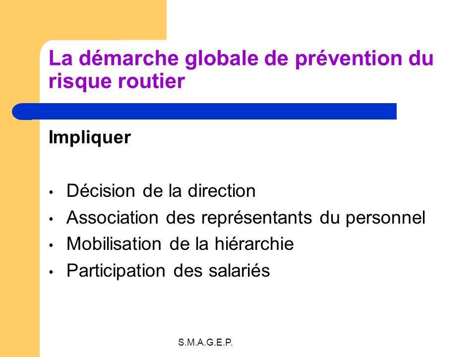 S.M.A.G.E.P. La démarche globale de prévention du risque routier Impliquer Décision de la direction Association des représentants du personnel Mobilis