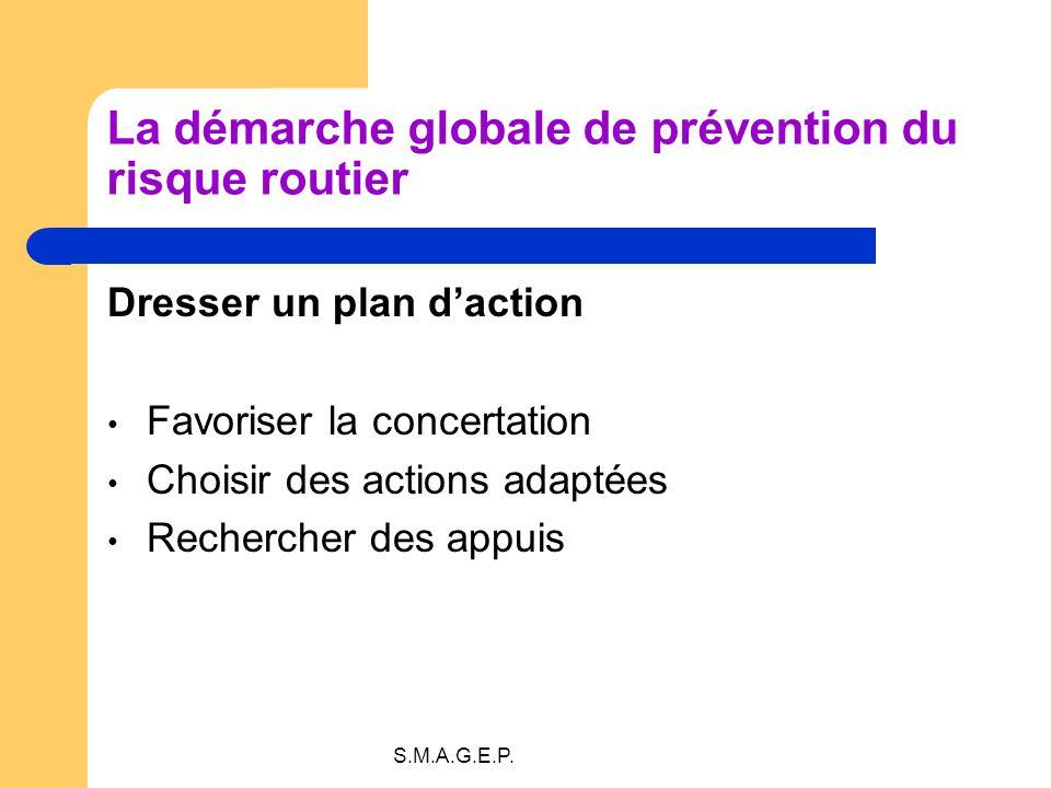 S.M.A.G.E.P. La démarche globale de prévention du risque routier Dresser un plan daction Favoriser la concertation Choisir des actions adaptées Recher