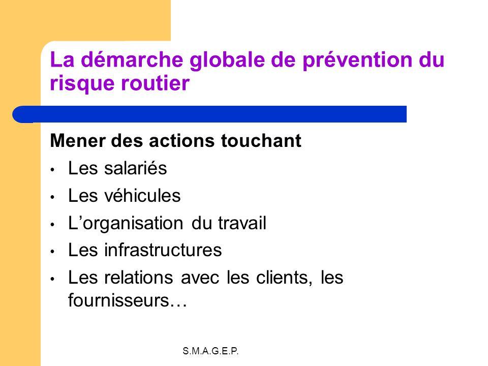 S.M.A.G.E.P. La démarche globale de prévention du risque routier Mener des actions touchant Les salariés Les véhicules Lorganisation du travail Les in