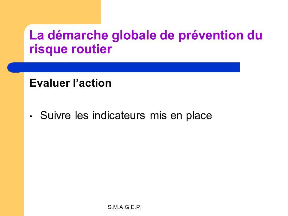 S.M.A.G.E.P. La démarche globale de prévention du risque routier Evaluer laction Suivre les indicateurs mis en place
