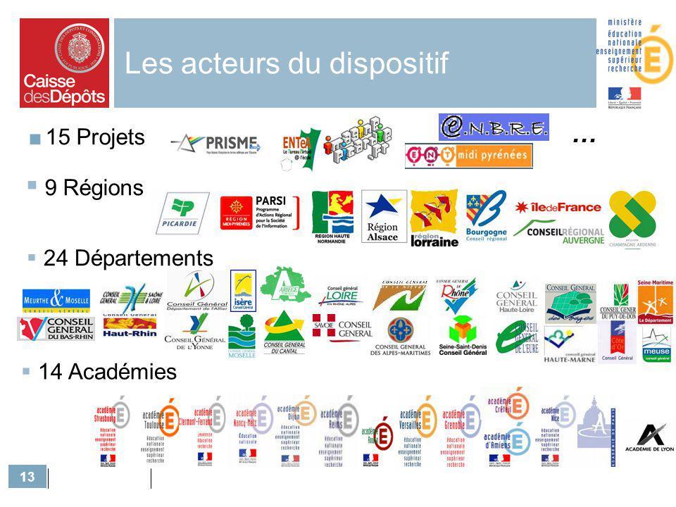 13 Les acteurs du dispositif 15 Projets 9 Régions 24 Départements 14 Académies …