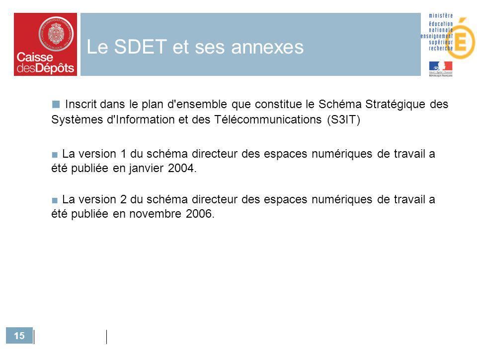 15 Le SDET et ses annexes Inscrit dans le plan d'ensemble que constitue le Schéma Stratégique des Systèmes d'Information et des Télécommunications (S3