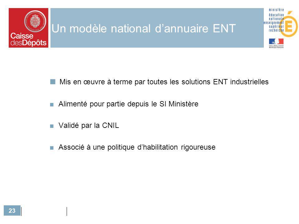 23 Un modèle national dannuaire ENT Mis en œuvre à terme par toutes les solutions ENT industrielles Alimenté pour partie depuis le SI Ministère Validé