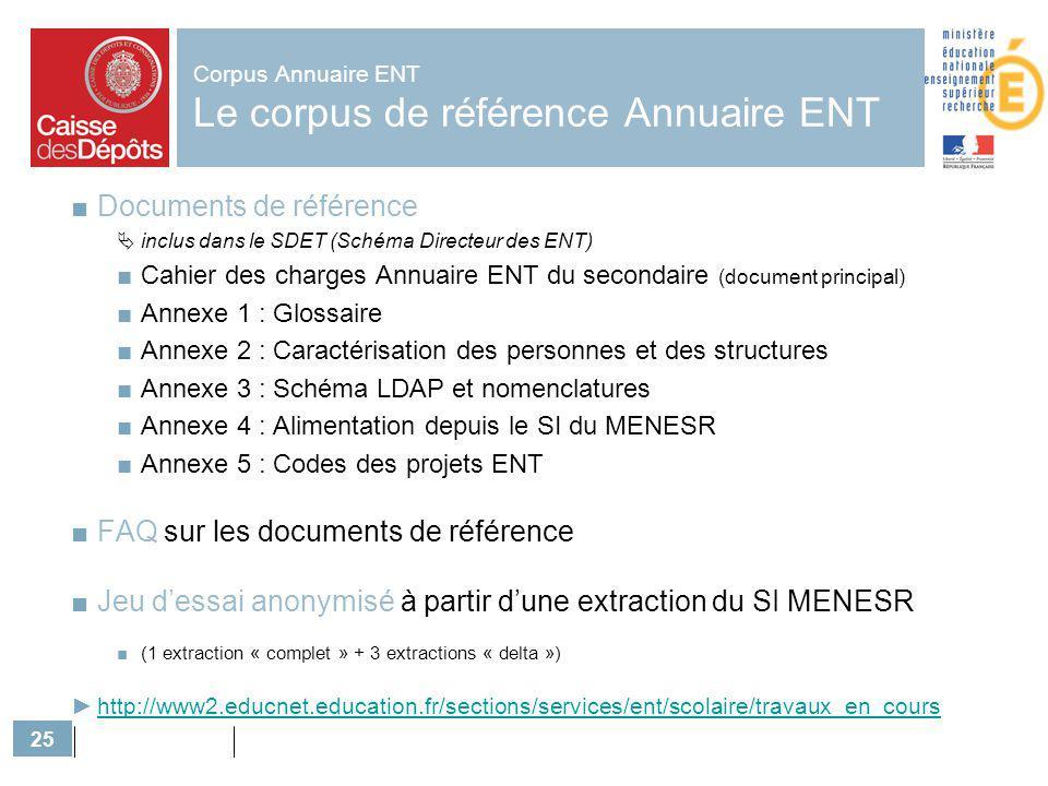 25 Corpus Annuaire ENT Le corpus de référence Annuaire ENT Documents de référence inclus dans le SDET (Schéma Directeur des ENT) Cahier des charges An