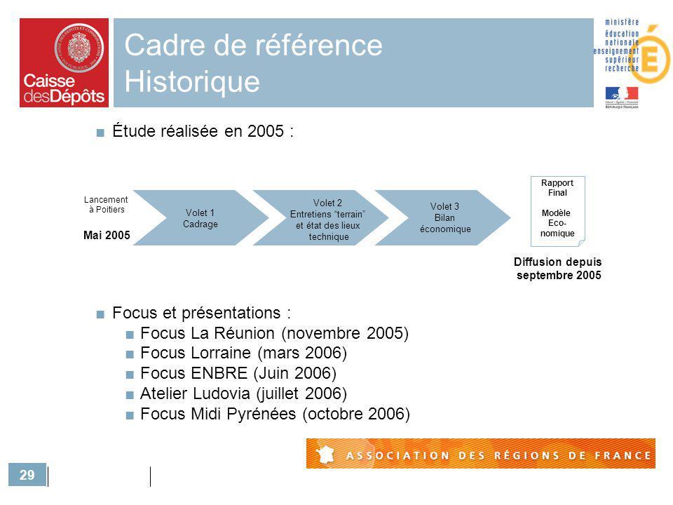 29 Cadre de référence Historique Étude réalisée en 2005 : Focus et présentations : Focus La Réunion (novembre 2005) Focus Lorraine (mars 2006) Focus E