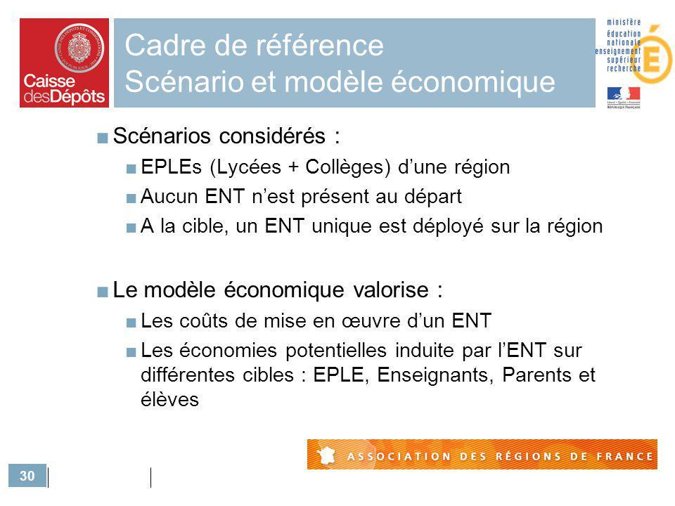 30 Cadre de référence Scénario et modèle économique Scénarios considérés : EPLEs (Lycées + Collèges) dune région Aucun ENT nest présent au départ A la