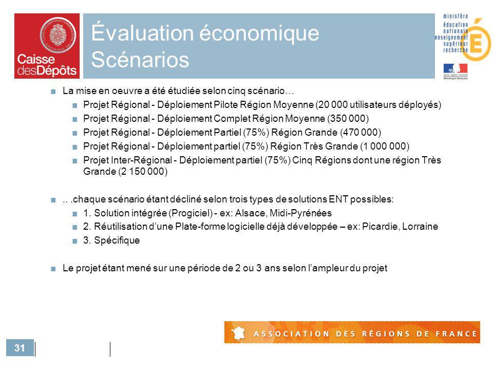 31 Évaluation économique Scénarios La mise en oeuvre a été étudiée selon cinq scénario… Projet Régional - Déploiement Pilote Région Moyenne (20 000 ut