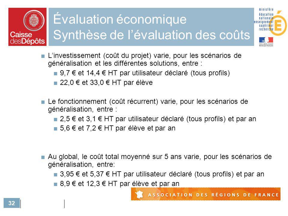 32 Évaluation économique Synthèse de lévaluation des coûts Linvestissement (coût du projet) varie, pour les scénarios de généralisation et les différe