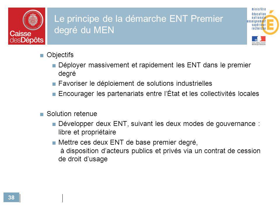 38 Le principe de la démarche ENT Premier degré du MEN Objectifs Déployer massivement et rapidement les ENT dans le premier degré Favoriser le déploie