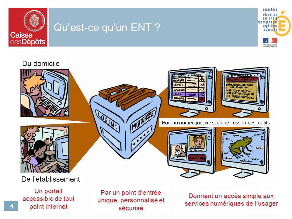 4 Du domicile Quest-ce quun ENT ? Un portail accessible de tout point Internet Bureau numérique, vie scolaire, ressources, outils De létablissement Do