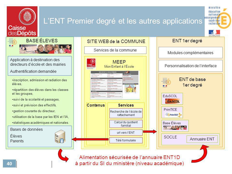 40 LENT Premier degré et les autres applications SITE WEB de la COMMUNE MEEP Mon Enfant à lÉcole ContenusServices Recherche de lécole de rattachement