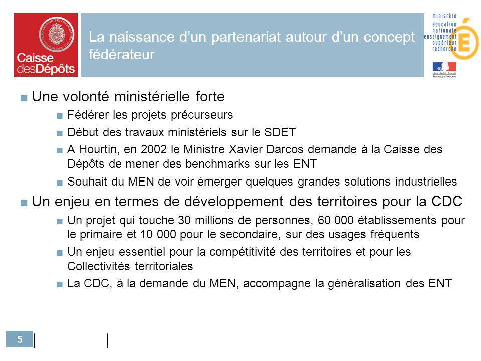 5 La naissance dun partenariat autour dun concept fédérateur Une volonté ministérielle forte Fédérer les projets précurseurs Début des travaux ministé