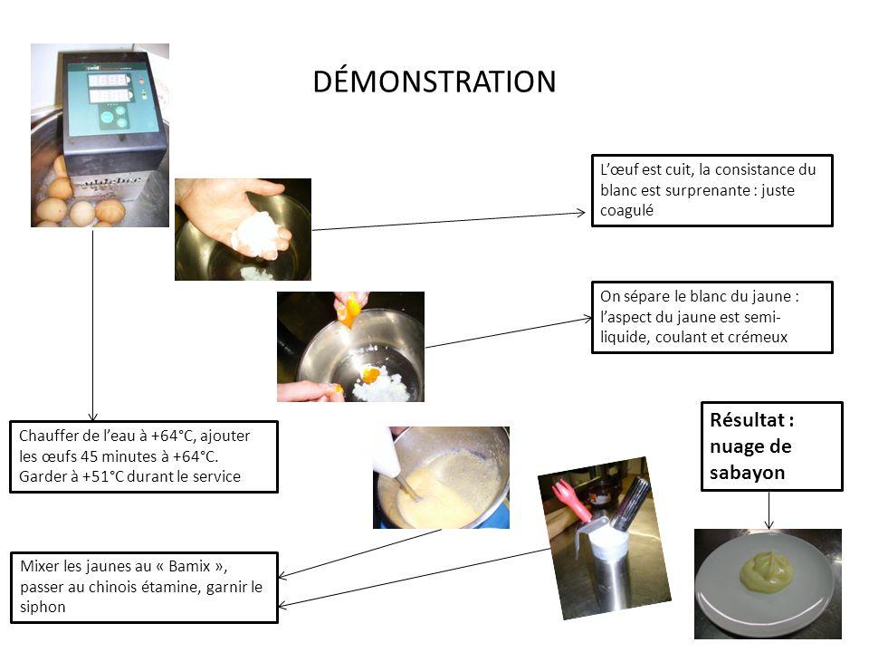 DÉMONSTRATION Chauffer de leau à +64°C, ajouter les œufs 45 minutes à +64°C.