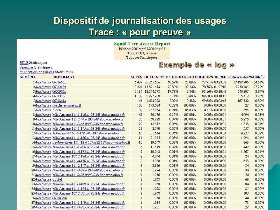 Dispositif de journalisation des usages Trace : « pour preuve » Exemple de « log »