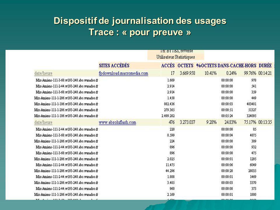Dispositif de journalisation des usages Trace : « pour preuve »