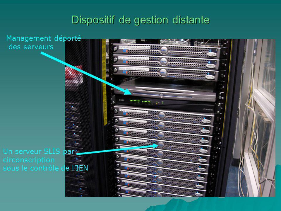 Dispositif de gestion distante Un serveur SLIS par circonscription sous le contrôle de lIEN Management déporté des serveurs