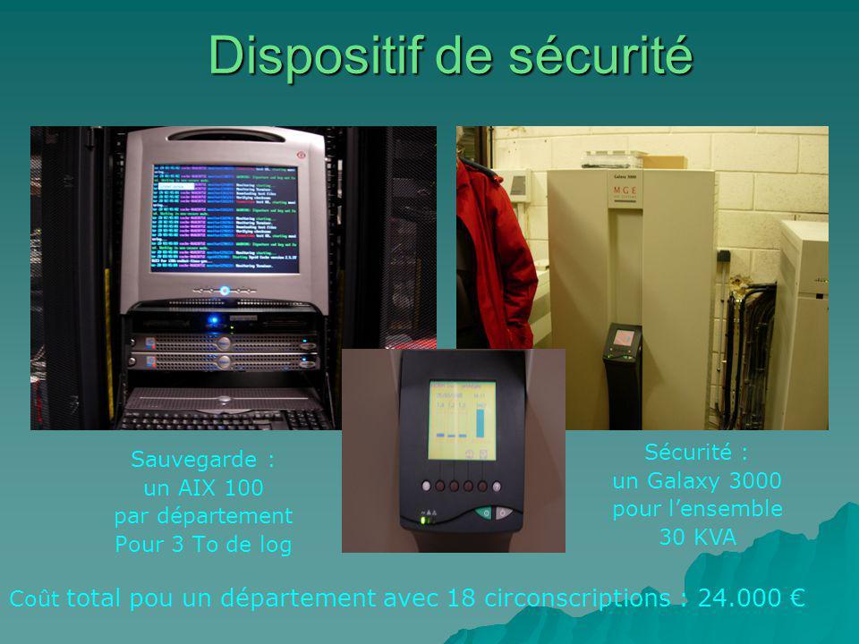 Dispositif de sécurité Sauvegarde : un AIX 100 par département Pour 3 To de log Coût total pou un département avec 18 circonscriptions : 24.000 Sécurité : un Galaxy 3000 pour lensemble 30 KVA