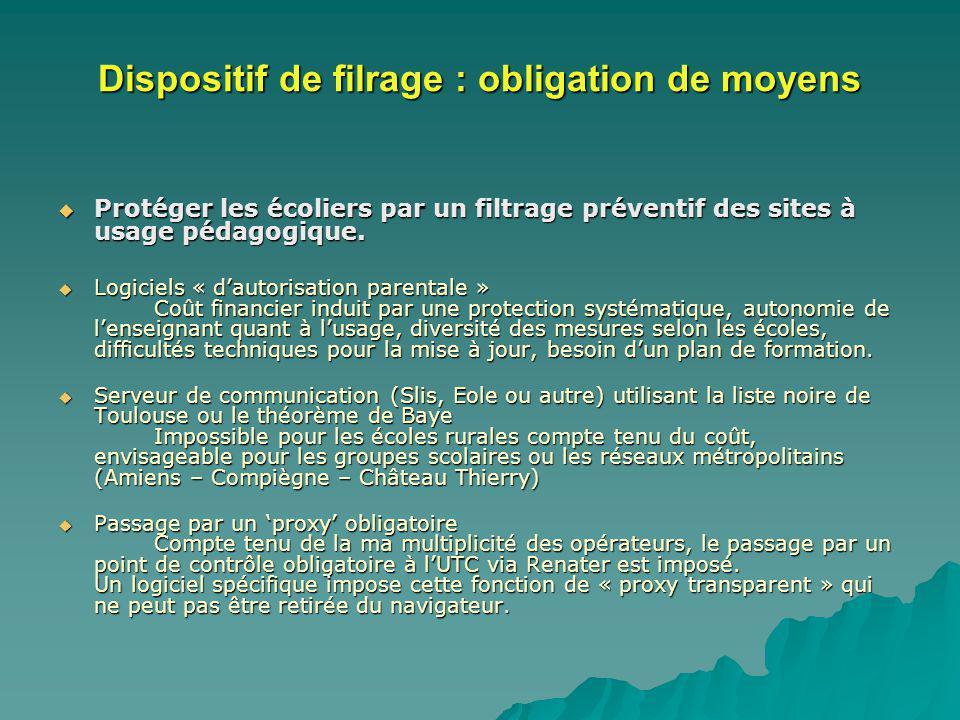 Dispositif de filrage : obligation de moyens Protéger les écoliers par un filtrage préventif des sites à usage pédagogique.