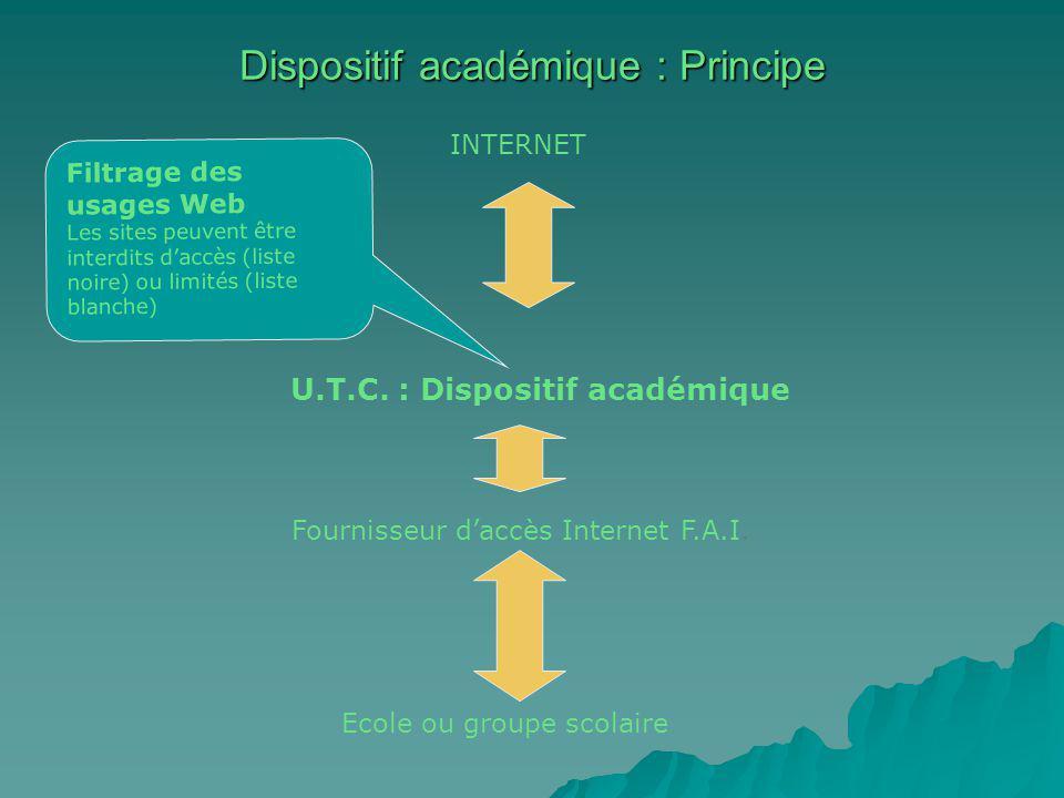 Schéma de principe Installation sur tous les postes du logiciel de Clermont-Ferrand