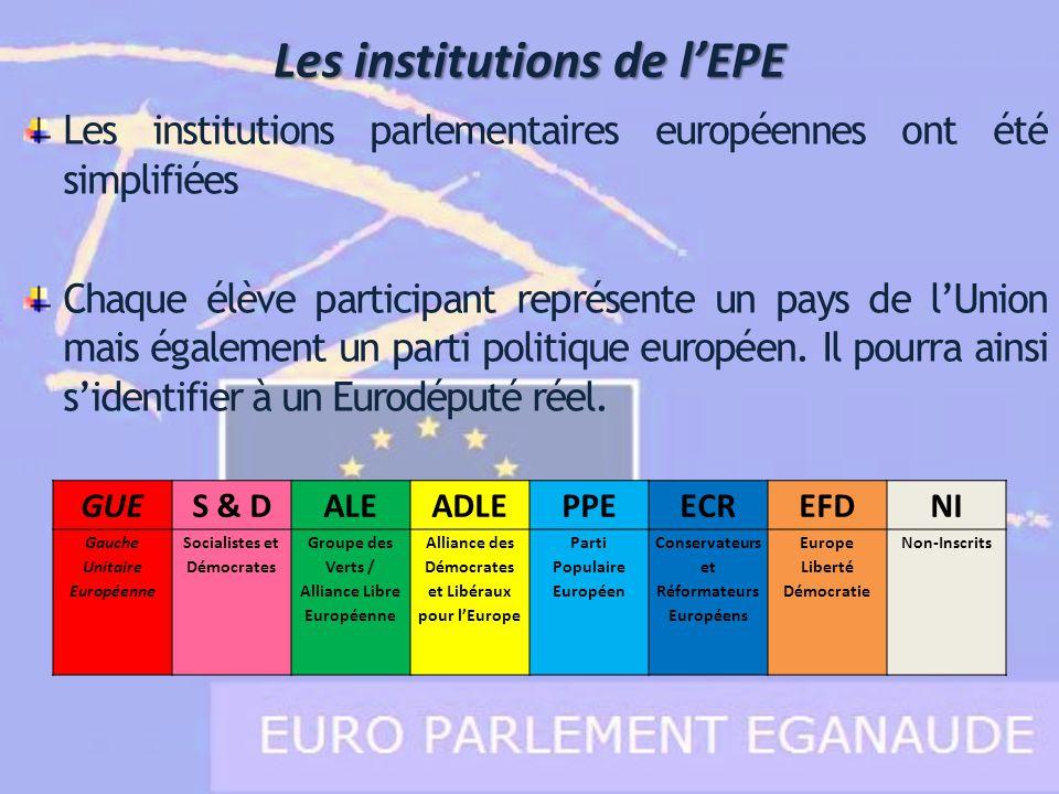 Les institutions de lEPE Les institutions parlementaires européennes ont été simplifiées Chaque élève participant représente un pays de lUnion mais ég