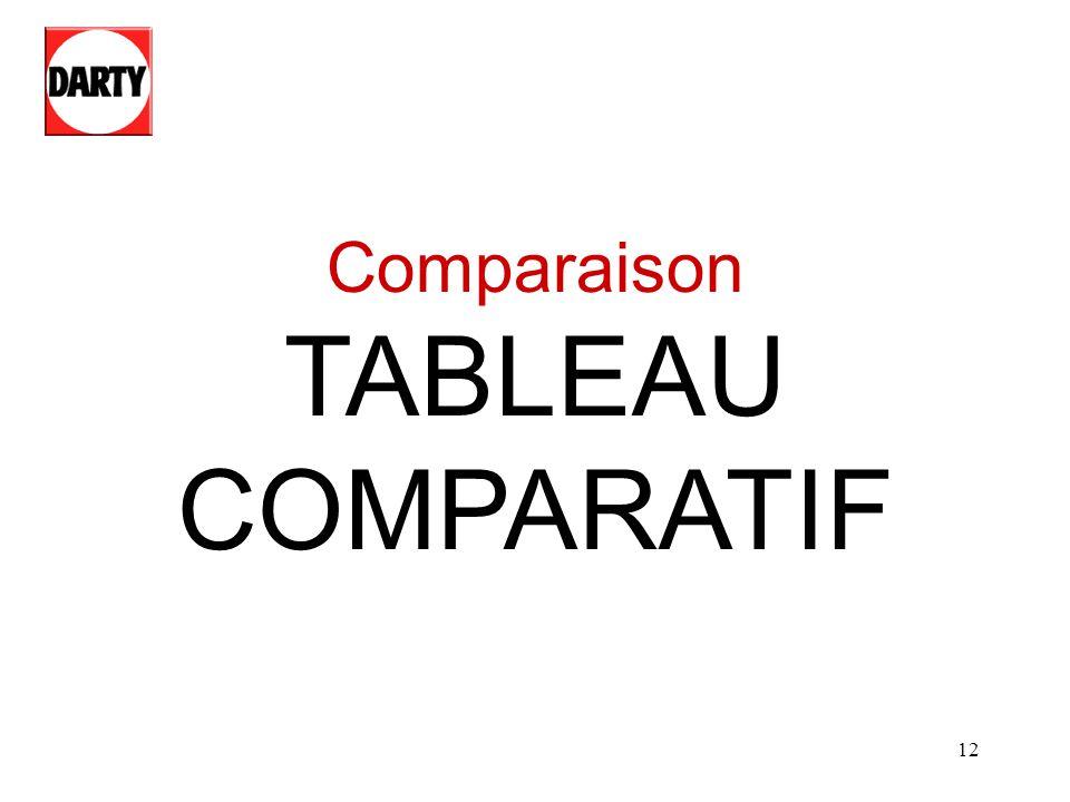 12 Comparaison TABLEAU COMPARATIF